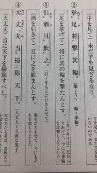 漢文では書き下し文にする時にどのようにして勝手に平仮名で送り仮名をつけんるんですか?