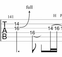 ギターTAB譜  この記号はなんですか? また、どのように弾くんですか?  (⤴fullってやつです)