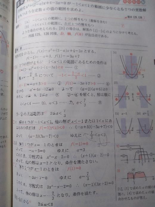 この問題で、[3]、[4]で解の1つがx=−1やx=1の時を求めなければいけないのは何故ですか?これを求めなくても答えは出るような気がして...。どなたか教えていただけないですか?