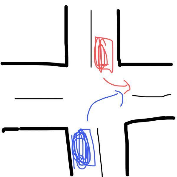 こういう時って赤と青どっちが優先ですか?? 信号がないときです。