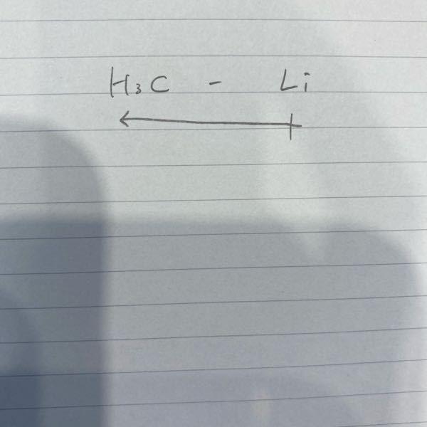 大学化学の双極子モーメントについての質問です。 下の写真のようになる理由がわかりません。 HとLiではHのほうが電気陰性度が高いですよね? ならch3はCとHが3つ分の電気陰性度の合計ということで、Liより大分大きくなると思いました。 私の考え方が間違っていますか? BrとHの電気陰性度をの比べ方などの簡単なやつは理解出来たのですが、ch3や、Cl2CFなど(単体でないもの?)はどのように考えたらいいのでしょうか?