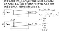 材料力学に関して、この問題でD(x)の式はおそらくx点のDの直径を出してると思うのですがD(x)はなぜこのような式になるんですか?