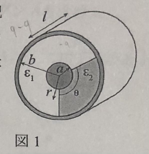 電磁気学の問題の質問です。 図のように導体棒と円筒導体の間に誘電率ε1、ε2の2種類の誘電体が詰められている。 導体棒にq、円筒導体に-qの電荷を与えた時の問題です。 (1)導体棒の中心から距離r(a≦r≦b)の時のEの大きさ (2)(1)の時の導体棒と円筒導体の電位差 (3)コンデンサーの静電容量 を教えてください。 問題の説明に足りないものがあれば追加します。
