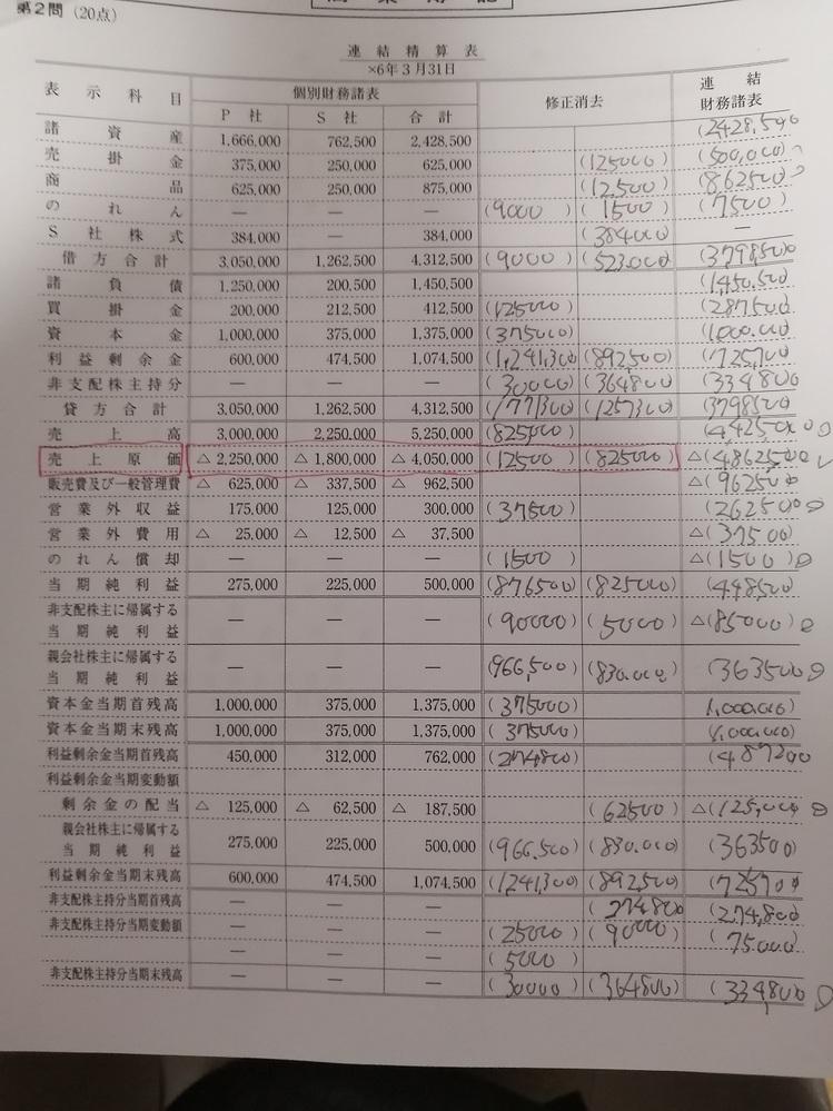 連結清算表について教えください。 TACできる158回 予想 第2日 第2問 添付の画像ファイルを参照してください。 売上原価の項目において、それぞの個別財務諸表 P社 △2250000 ...