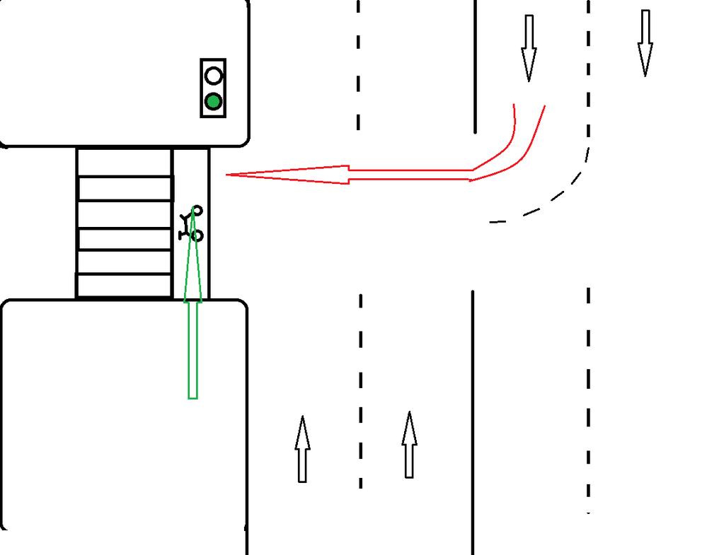 こんにちは。 日本の会社で働いている外国人です。 人生初めての交通事故が外国の日本で起きまして、どうしたらいいか全く分からなくて質問します。 画像を添付しましたが、私がロードバイクで青信号で横断歩道を渡る際、相手の車が右折して来てぶつかりました。 その際私は倒れて、相手の運転手が警察を呼んで警察が色々調査しました。 警察からは病院に行って診断書を警察に提出すると人身事故、提出しないと物損事故になると言われました。 これは警察に診断書を提出すべきでしょうか? 病院でx-rayを撮影したら骨折はなく全治10日の打撲と診断されました。 私も今は特に痛いところはないです。 後、ロードバイクですが、定価40万円のカーボン製で、サイクルショップで修理見積を出すと、カーボン製は交通事故の際全損扱いになると言われ、その見積書を相手の保険会社に提出しました。 提出後、何も連絡がなく、相手の保険会社に電話して自転車のことはどうなってますか?と聞きました。 すると、保険会社の担当者から自転車保険などありますか?と聞かれ、ないです。と答えたら過失割合が決まったら運転手の車も破損されたのであなたにも修理代が請求されます。と言われました。 (確かに相手の車はミニバンで、ぶつかった部分が凹みました。) この事故の場合、過失割合はどうなって、私はロードバイクの金額をどのくらいもらえるのでしょうか? 相手の車の修理代も払わないといけないですか? 後、人身事故にすべきですか? (診断書は事故の後日に出してもらいましたが、今は事故日から10日くらい経ってます。) 宜しくお願い致します。