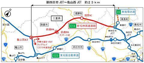 東名阪自動車道の四日市JCTと新名神高速道路の亀山西JCT間に並行する区間の新名神高速道路は「無駄」に思われているのでは?