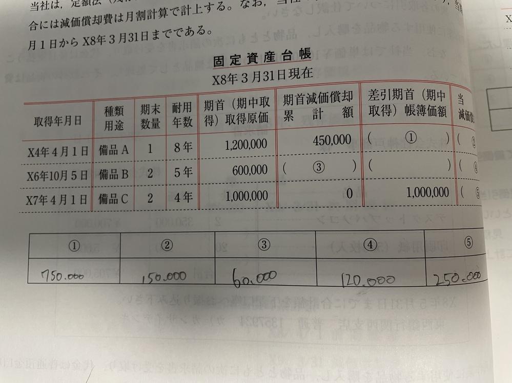 簿記3級の固定資産台帳について質問です。 期末数量が複数の時、取得原価や減価償却累計額の欄の数字は1単位あたりで書かれているのでしょうか?それとも期末数量に合わせて書かれているのでしょうか?解答...