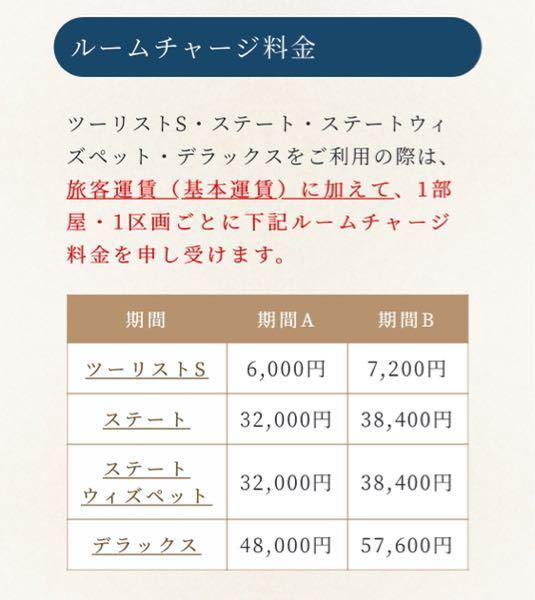東京九州フェリーの個室ルームチャージ料金なんか高くないですか?
