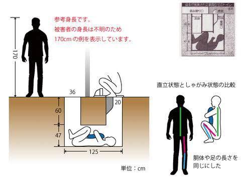 未解決事件の「福島女性教員宅便槽内怪死事件」って、女性のトイレに入り込んだ変態男が自滅しただけ...