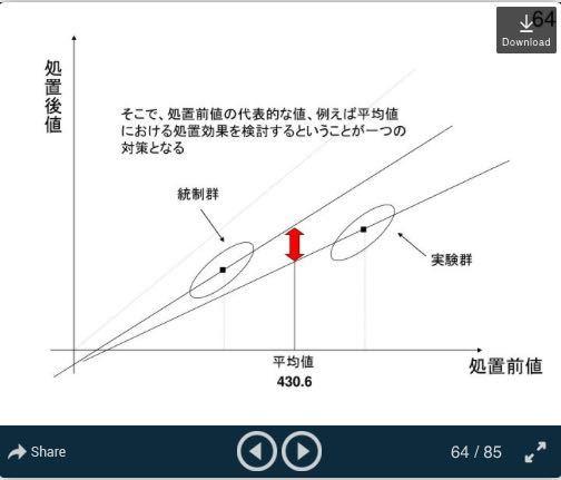 統計に詳しい方に質問です。 共分散分析(ANCOVA)を実施していたところ、 交互作用が確認されました。 そこで、下記のサイトを閲覧したところ、 x値あたりの、y値の群間差を比較しているようでした。 参考サイト: https://www.slideserve.com/brier/toriikoko15-hus-osaka-u-ac-jp ①この解析法の名称 ②Rでのサンプルコード(このサイトはSAS?) をご存知の方がいましたら、 教えていただけると嬉しいです。