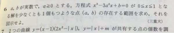 このような問の解答でb>0とb≦0で場合分けしているんですがなぜですか?