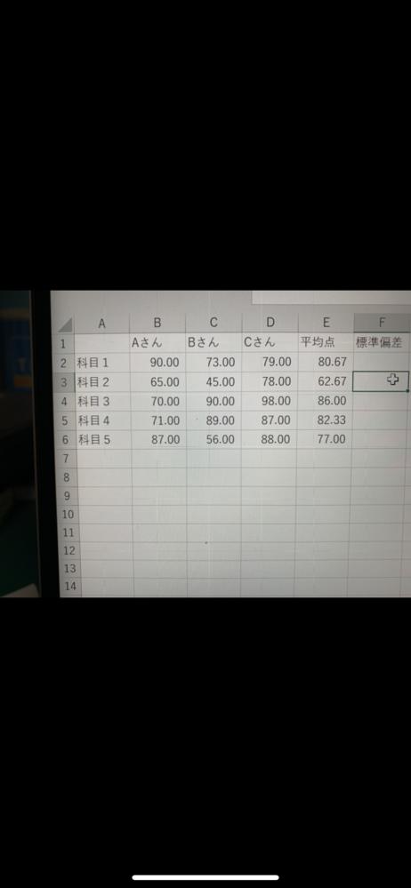 VBAで標準偏差を求めようとしています。(第二列) 関数はsat 以外使用してはいけないので、二次元データ配列にそれぞれの得点を格納し(score)し、 平均は既に求めていて、avgAry(0)に格納しています。 For j = 2 to 4 i=i + ((score(2,j) - avgAry(0))^2)/3 sdAry(0)=Sqr(i) としたところ間違った値が出てきてしまいました。何が違うのか教えていただきたいです。 答えは少数第一位までで6.9です。 また、For文で行も一気に計算しようとしたところ第一行は合っていたのですが第二行からは第一行との和の平均値が出てきてしまうので仕方なく分けたのですが何かいい方法はないでしょうか。 ご回答おまちしております。