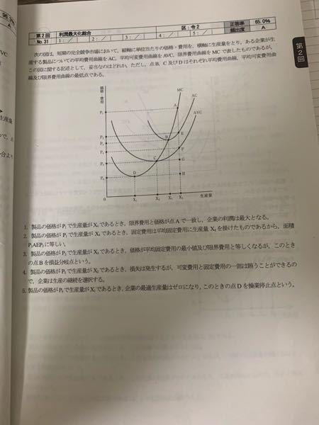 このミクロ経済学の問題で、答えは1なのですが、3番はどこが間違っているのでしょうか?