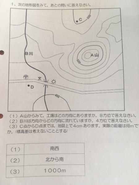 この地形図の問題って問題文に縮尺◯:◯って書かれてないんですけど、どこ見たら 25000:1 50000:1 の縮尺か区別するんですか? 地形図苦手なのでよく分かりません! どなたか回答お願いします!! 中2 地理 社会 地形図