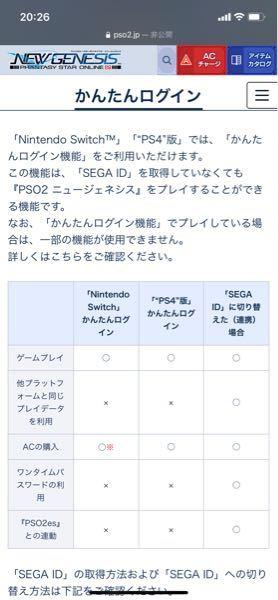 PSO2NGS(ファンタシースターオンライン ニュージェネシス)について。 SEGA IDだと他プラットフォームと同じプレイデータを利用可能と書いてありますが、PS4からPCに移行することになったとして、同じデータでプレイ可能ということですか?