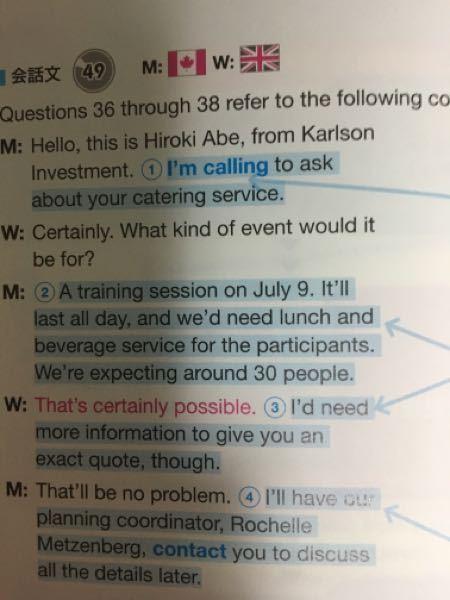What kind of event would it be for?のforがどういう働きをしているのか分かりません、教えてください。ちなみに画像には写ってないですが「どのようなイベントでのご利用でしょうか?」と訳されています。