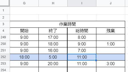 """エクセル・スプレッドシート初心者です。 勤務表を作成しているのですが、 色付けした、夜勤の場合のみ、残業時間が計算されません。 そもそもの式が間違っているのかも知れませんが、教えて下さい。 I列の式には、=IF(H249="""""""", """""""",H249-G249 ) J列の式には、=IFS(I249="""""""","""""""",I249>$L$4,I249-time(8,0,0),I249<=$L$4,"""""""") L4の絶対参照は8:00と入力しています。 とても初心者なので、質問の意味、そもそもの理解がずれているかも知れませんが、宜しくお願いします。m(__)m"""
