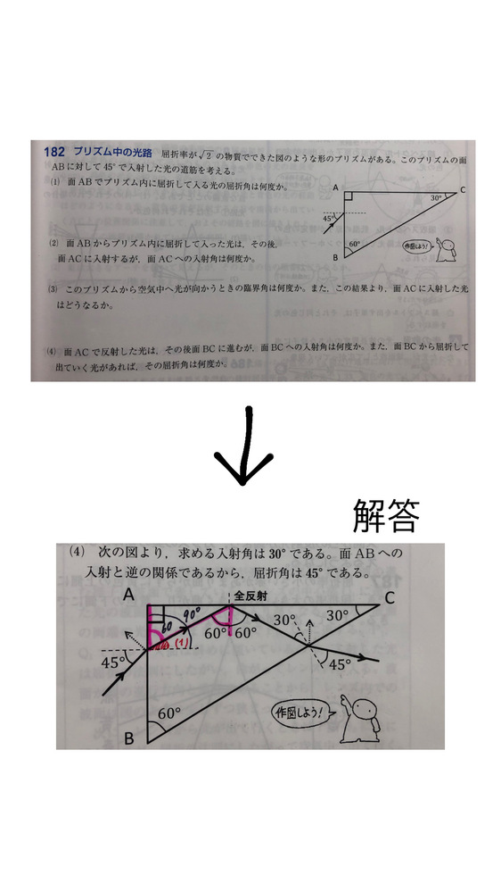 物理の問題です。 (4)なのですが、求め方がわかりません。 出来るだけ詳しく教えてもらいたいです。 よろしくお願いします