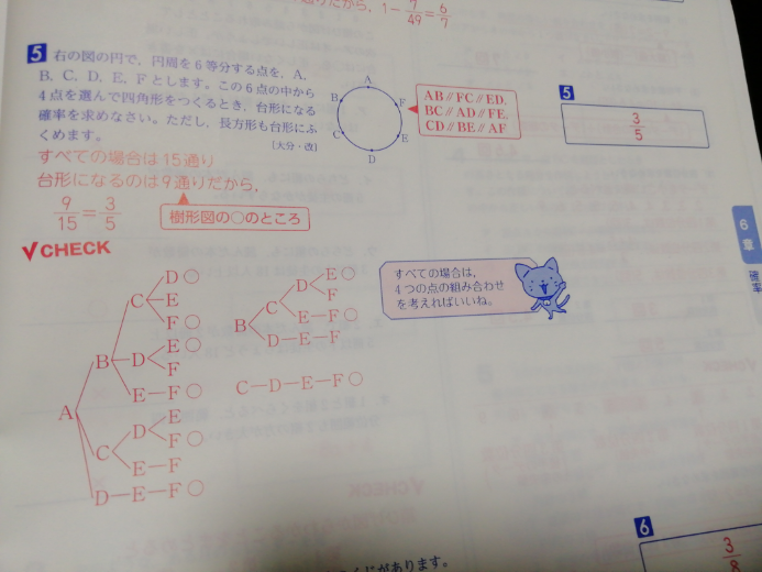 この問題の全体の数を6×5 ×4×3で計算したらどうなりますか?