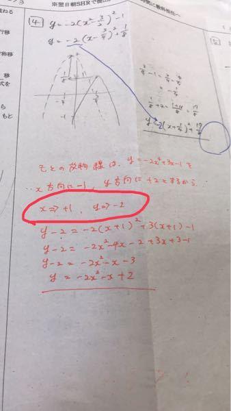 高1の二次関数の平行移動の時、「ある放物線をX軸方向に1、Y軸方向にマイナス2だけ平行移動した時の移動後の放物線はy=-2X²+3X-1だった。元の放物線の方程式を求めろ」という問題があったとき、 なぜ赤囲みのように符号が逆になるのか分かりません!