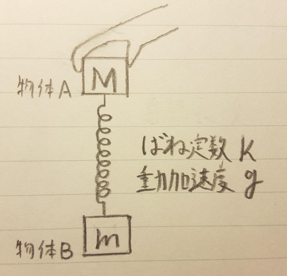 手を離したt秒後の物体Aの速度を教えてください。ただし鉛直下向きを正とします。 求める順番もざっくりと教えてください。 ちなみに自分の答えはこうなりました。 多分間違ってますけど。 gt+(m²g/k(M+m))sin(m√(g/kM(M+m))t)