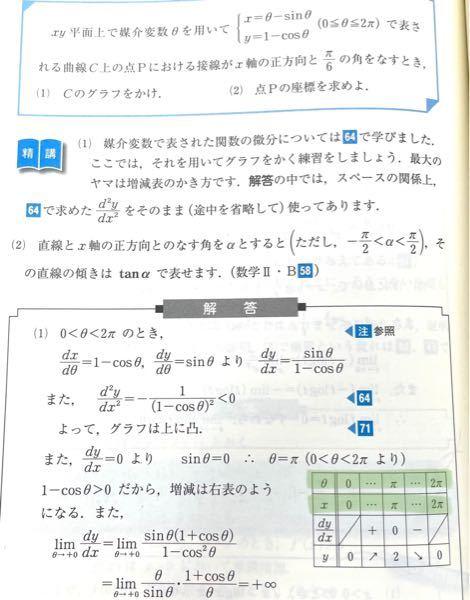 数学Ⅲ 微分 媒介変数で表された関数の増減表について 媒介変数で表された関数の増減表が写真の緑マーカーようになっていたのですが、θとxが全く一緒です。これは何故2つ書く必要があるのでしょうか? 写真で見る限りxは登場していません。