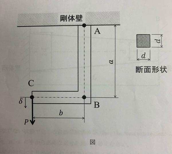 材料力学の問題で、図のように、C点において集中荷重Pを受けているラメーン構造があり、材料のヤング率をEとし、材料の自重と応力集中の影響を無視できる場合、 (1)断面二次モーメントIと、集中荷重Pによって生じるC点における垂直方向変位δを求めて下さい。 (2)AB間に作用する最大垂直応力σmaxを求めて下さい。