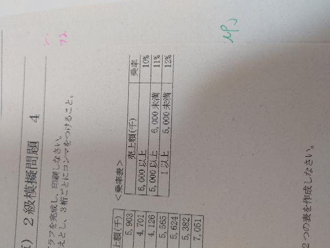 情報処理技能検定 表計算2級の模擬問題なのですが、この表の通りにIF関数を打つためにはどう入力すればいいですか? fxボタンを 押してif関数を検索する方法でしたいです。