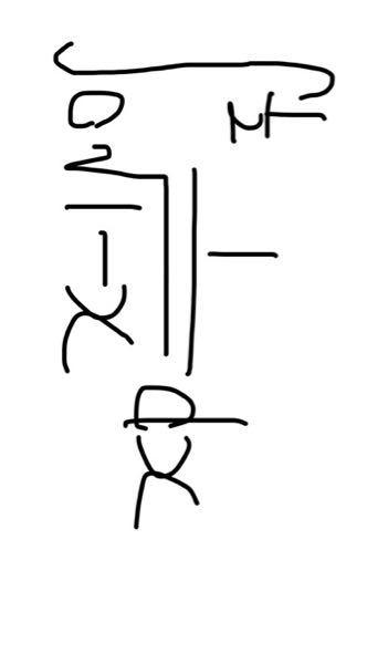 この定積分の解法を教えてください