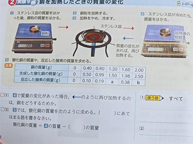 この(2)が理解できません… 酸化銅の質量=④の質量−銅の質量 ではいけないんでしょうか。 答えは酸化銅の質量=④の質量−ステンレス皿 でした。