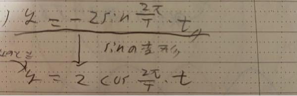 こちらについてなのですが、なぜsinθ=-cosθなのでしょうか? sinθ=cos(-90+θ)によりsinθ=cosθでは無いのですか? 補足 sinθ=cos(90-θ)を使えば正解できるのは分かっています