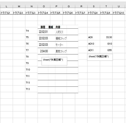 """VBA for nextの質問です。 シート(作業日報)のT4~T13で最終行に時間が入っていきます。 シート(作業日報)のV4~V13で最終行にトラブルが入っていきます。 シート(作業日報)のAO9(仕事1の開始時刻)とAO10(仕事2の開始時刻)とAO11(仕事3の開始時刻)に時刻として入ってます。0時は翌日の0時です。 その時コマンドボタン31を押したときシート(集計)のL~Uの3行目以降の最終行にトラブルを入力していきたいです。この写真ですとT4,T5,T6は3行目の横方向に登録。T7は一つ空けて5行目に登録としたいです。コマンドボタンを押すたびにV列の内容を登録したいです。翌日にはまた同じ事をしたいので最終行に登録していきデータベースを作りたいです。 自分で考えて、とりあえず最終行以降に登録できるかやってみたのですがうまくいきません。どこを直せばいいでしょうか? Private Sub CommandButton31_Click() '振分け Dim lastRow As Long For j = 12 To 22 For i = 4 To 13 If Sheets(""""作業日報"""").Cells(i, """"T"""").Value > Sheets(""""作業日報"""").Range(""""AO10"""").Value Then With Worksheets(""""集計"""") lastRow = .Cells(.Rows.Count, 1).End(xlUp).Row + 1 .Cells(lastRow, j) = Sheets(""""作業日報"""").Cells(i, """"V"""").Value & Sheets(""""作業日報"""").Cells(i, """"U"""").Value j = j + 1 End With If Sheets(""""作業日報"""").Cells(i, """"T"""").Value < Sheets(""""作業日報"""").Range(""""AO10"""").Value Then Exit For End If End If Next Next End Sub"""