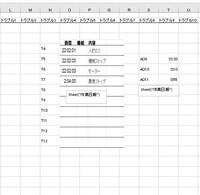 VBA for nextの質問です。 シート(作業日報)のT4~T13で最終行に時間が入っていきます。 シート(作業日報)のV4~V13で最終行にトラブルが入っていきます。 シート(作業日報)のAO9(仕事1の開始時刻)とAO10(仕事2の開始時刻)とAO11(仕事3の開始時刻)に時刻として入ってます。0時は翌日の0時です。 その時コマンドボタン31を押したときシート(集計)のL~Uの3行目...