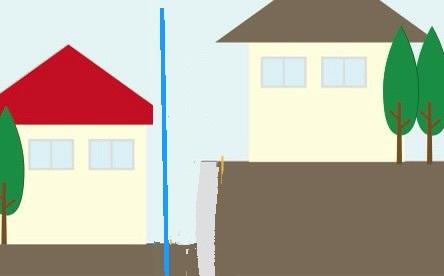 土地の固定資産税のことについてお伺いします。 先日中古の土地を買い前の住人の方の古い擁壁の上に新築戸建てを建てました。 わたしたちの家の裏の家の方は擁壁より下に建ってる家です。(よじのぼれないくらい高さのある擁壁です) ですが、境界線は裏の家の方の土地にあります。擁壁が境界線だとわかりやすいのですが、裏の家の方の庭部分に境界線があります(図の青色の線が境界線) 立ち入ることができない土地に固定資産税を払いたくないのですが、このような場合擁壁下(裏の家の庭にかかる部分)は、減税してくれたりしないのでしょうか? 調べたところ建物がたてれない崖地等は減税してくれたりするそうですが、わたしたちの裏の土地は崖にはなっておらず、一応平地なので、問い合わせていいものか悩んでおります。 わかる方ご教授ください。