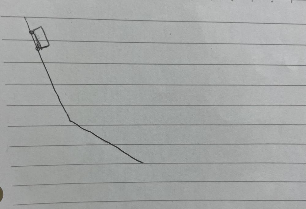 中学3年生のものです。明日理科のテストなのですが、1つ予告問題が出ており、上手く解けないので解説して欲しいです。(台車の運動) この写真の様な途中で角度が変わる斜面の上に台車を乗せた時、台車の速さはどうなるかという問題です。お願いします ♂️