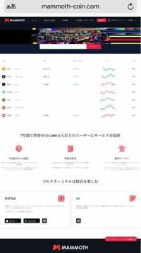 海外の取引所で、暗号資産のビットコインをUSDTに両替して運用しています。 私が利用している取引所は、MamMothという取引所です。おかしな日本語が散見されるので中華系のサイトと思います。 このサイトで、利益を上げているのですが、ネット上で調べても出てきません。 Binanceなどと異なり、危険な取引所なのでしょうか? どなたかご存知の方がいれば教えてください。