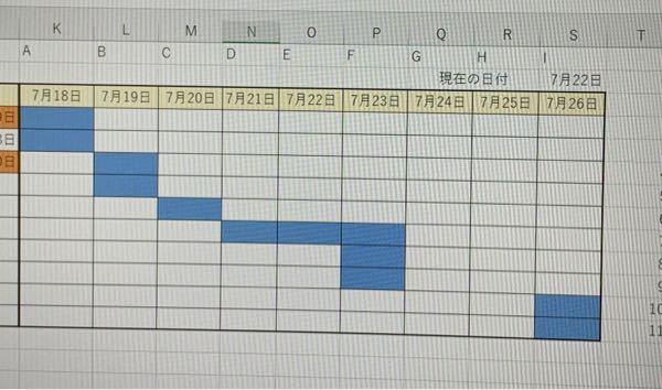 Excelの質問です。 入力された現在の日付に対してその日付をオレンジの線で囲みたいのですがその際の条件はどのようなものになるでしょうか?