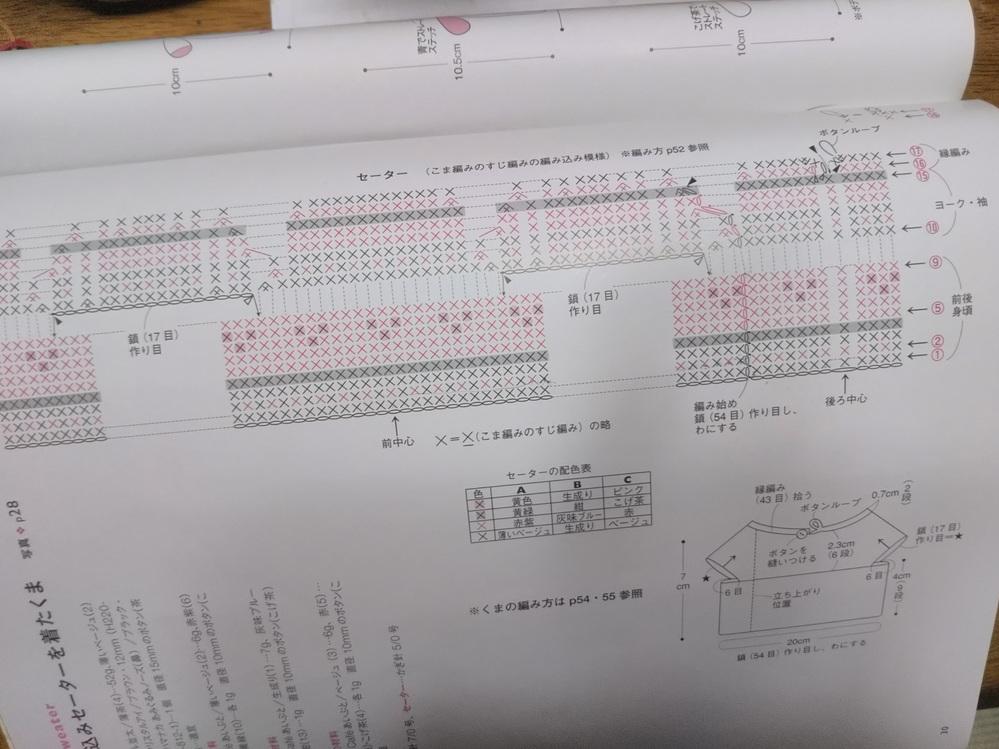 次の編み図について質問させてください。 セーターの配色表Cで編んでいますが、1段目と3段目をベージュの糸で編んでいますが、このベージュの糸が10段目にも使われます。その場合は、いったんこのベージュの糸は、3段目のところで切ってしまい、10段目でまた付け足して使うのでしょうか? 3段目のところでベージュの糸を残した状態にしていますが、これを上の10段目までひっぱってきて使う方法があれば教えてください。 こういう場合は、いったん糸は3段目で切ってしまって、10段目で付け足して編むのでしょうか? わかりにくくて、すいません。 編み物に詳しくて親切に教えて下さる方、アドバイスよろしくお願い致します。