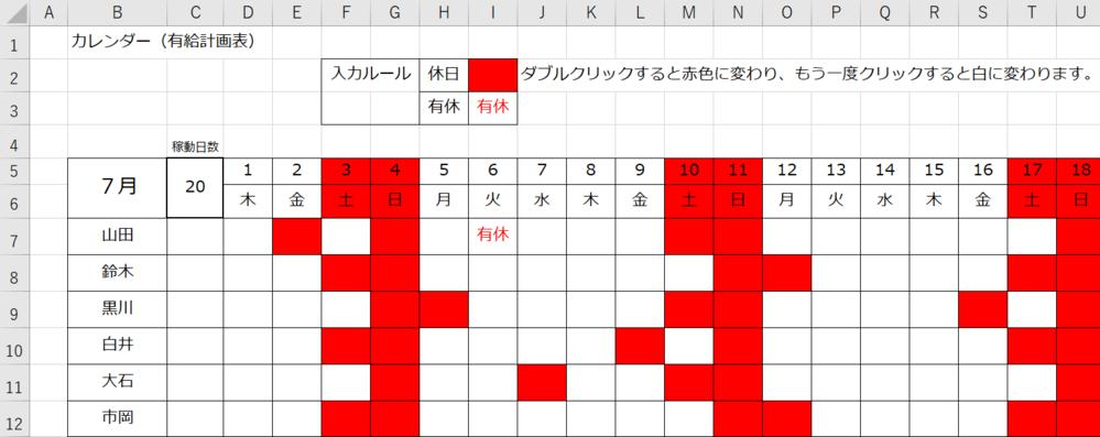 シフト表(カレンダー)の作成でC7からC12のセルに稼働日数が20日ならOK,20日以外ならNGと表示させたくご教示おねがいします。 出勤・・・塗りつぶしなしのセルの数(稼働日数) 休日・・・赤色セル 有休・・・赤字で有休(稼働日数に含める) ちなみにダブルクリックでセルが赤になるようになっています Private Sub Worksheet_BeforeDoubleClick(ByVal Target As Range, Cancel As Boolean) Cancel = True With Target.Interior Select Case .ColorIndex Case 3 .ColorIndex = xlNone Case xlNone .ColorIndex = 3 End Select End With End Sub