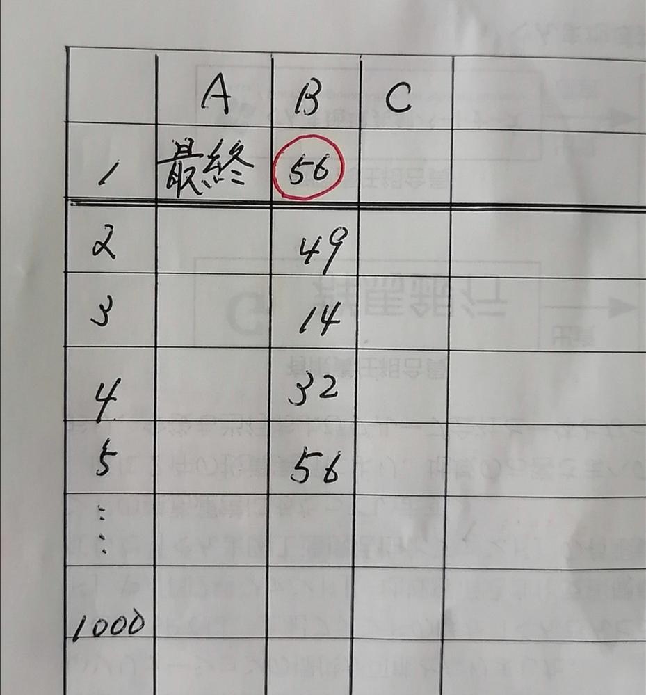 エクセルの計算式でお聞きします 表はエクセルの一部ですが、 B 列の2から1000まで 今後数値が入って行く予定です 今はB5(数値56)まで入ってます、このような状態で B2~B1000の内で一番下の数字(今は56で、それ以降は空欄)が B1に56と表示する計算式はどうすればよいですか