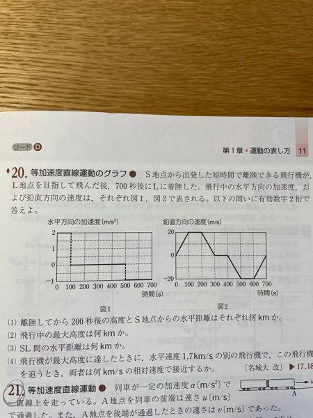 鉛直方向の速度ってなんのことですか?また、普通の速度とは何が違うんですか?