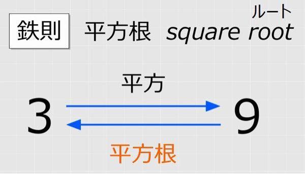 画像のこれは成り立ってますか?数学 平方根 3ではなく+-3ですよね?