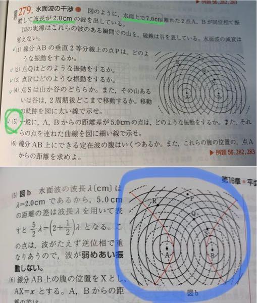 物理 波の干渉の範囲です。 どう考えたら図bのようになるのか教えてください。