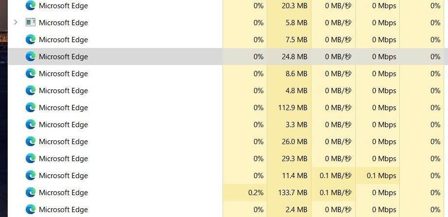 ChromiumEdgeのメモリ消費率について Win10 21H1 PCにおいてChromiumEdge最新版を使用中ですが、Edgeを閉じてもバックグラウンドでアプリを実行させるを有効に変更、拡張機能であるGmailやGoogleカレンダーのスケジュール通知アプリのオプションからも、ブラウザを閉じてもバックグラウンドでアプリを実行させるを有効に致しました。確実にGmailやGoogleカレンダーの通知ポップは画面右下に表示されるはずですが、Edgeを閉じてもタスクは走ってますね。CPU負荷はかかっていない様子です。メモリ消費率は高いですか?問題ないレベルですか?32Gのメモリ搭載PCなのであまり気にしなくても宜しいか?