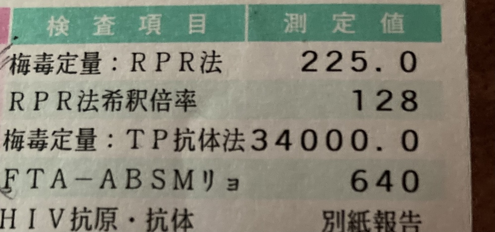 梅毒検査 陽性(+) サワシリン抗生物質処方されてから 2週間が経過しました。 この数値になると まあまあ高いのでしょうか?