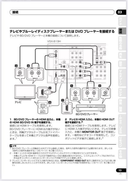 VSX-819Hをこの前ハードオフで購入したのですがpcから出力してAVアンプを通してプロジェクターに出力したいのですがAVアンプ単体で音声だけ取り出して映像をプロジェクターに出力することはできないのでしょうか? 接続方法は個人的には2つあると思うのですが。 1.HDMIを分離して光ケーブルとHDMIにして接続する(Amazonに https://www.amazon.co.jp/dp/B07YFDDPX7/ref=cm_sw_r_cp_api_glt_i_30C6J2278FJM9WCRQTPK この様な物がありますがこれで接続したほうが良いのでしょうか?) 2.HDMIを分離しないでHDMIはAVアンプを接続せずにPCからAUXケーブルを接続して白と赤のケーブルを接続して音声出力する。 どちらが音声を最大に発揮できるでしょうか? ※光ケーブルの方は接続確認していません。 ※VSX-819Hの説明書を添付しておきます。