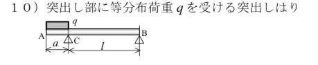 材料力学のせん断力と曲げモーメントの問題です。この図のせん断力と曲げモーメントを求めて、SFD、BMDを描けというものなんですが、解き方がわからないので教えていただきたいです。