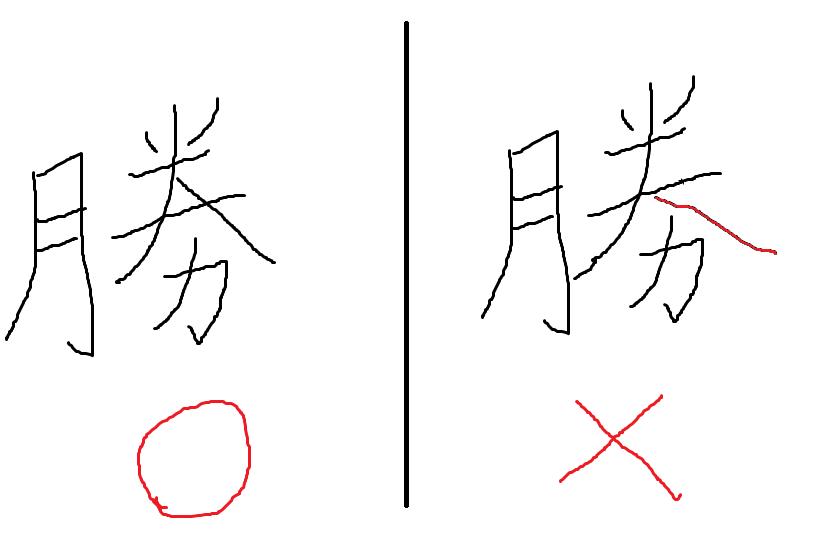 「勝」という漢字の書き方について。 右の書き方だと、採点では間違いになってしまいますか? 小学生の漢字テストでの話です。 (10画目の右払いの始点の位置が違う)
