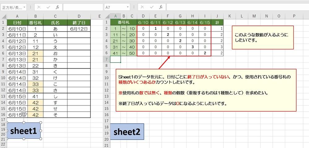 エクセルに詳しい方教えてください。 図のようにsheet1のデータを元に、sheet2に該当数値の範囲の種類(重複するものは1つでカウントしたい)がいくつあるかカウントしたいのです。 分かる方おりましたら、Sheet2のD2などに入れるべき数式を教えて頂けますでしょうか。よろしくお願いします。