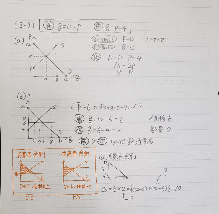 ミクロ経済学の基本問題が分かりません… 需要関数 q=12-p 供給関数 q=p-4 プライス・シーリング p'=6 のときの消費者余剰の式が、 CS=½^2^[(12-6)+(10-6)]=10 となるのは何故でしょうか? 参考までにノートの写真も載せます。 バカですみません。